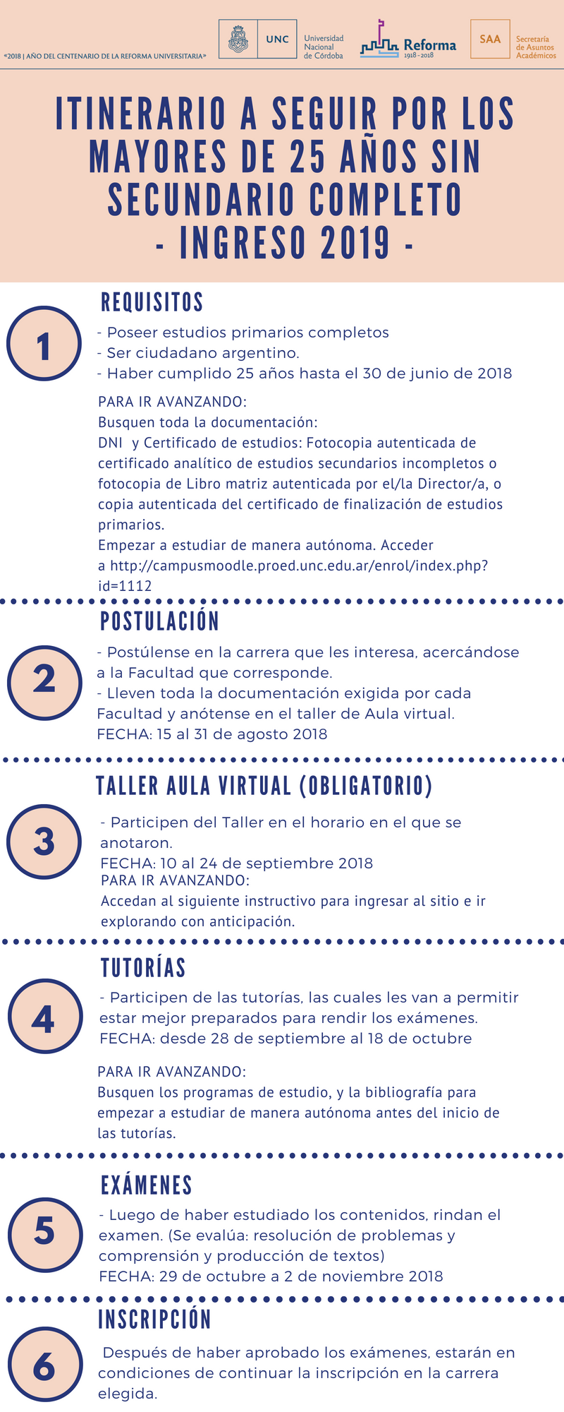 ITINERARIO PRUEBA 5
