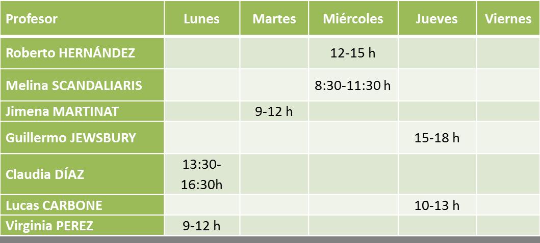 Horarios de consulta on-line – Coronavirus